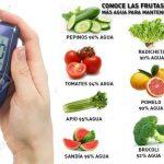 Alimentos con agua para Diabéticos